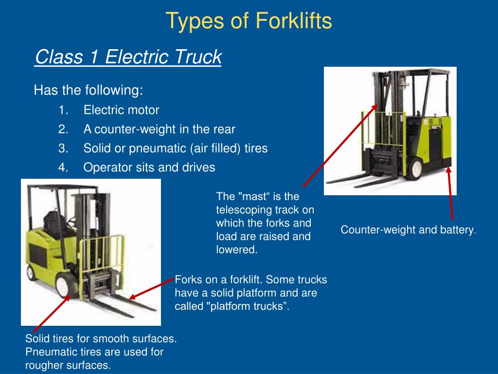 Types Of Forklift Masts Yale Erc Gh Mast Forklift For Sale Buffalo