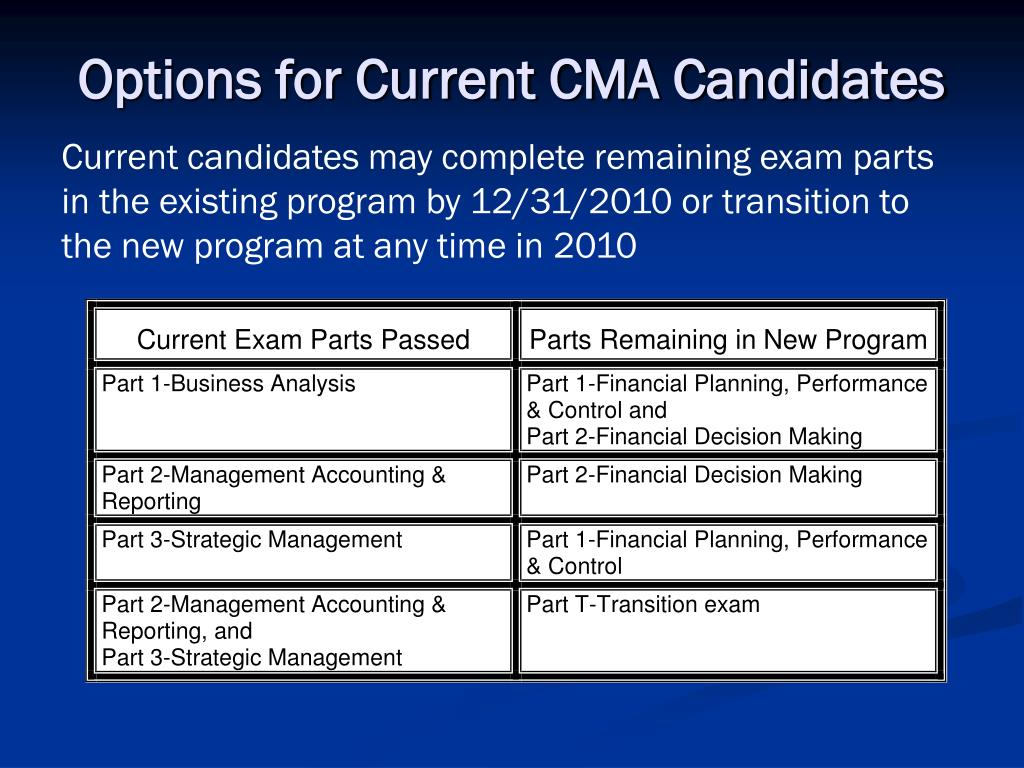 Options for Current CMA Candidates