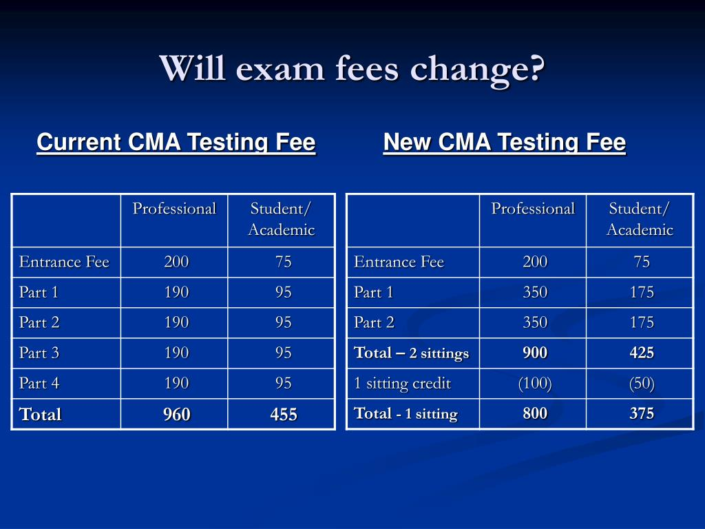 Will exam fees change?