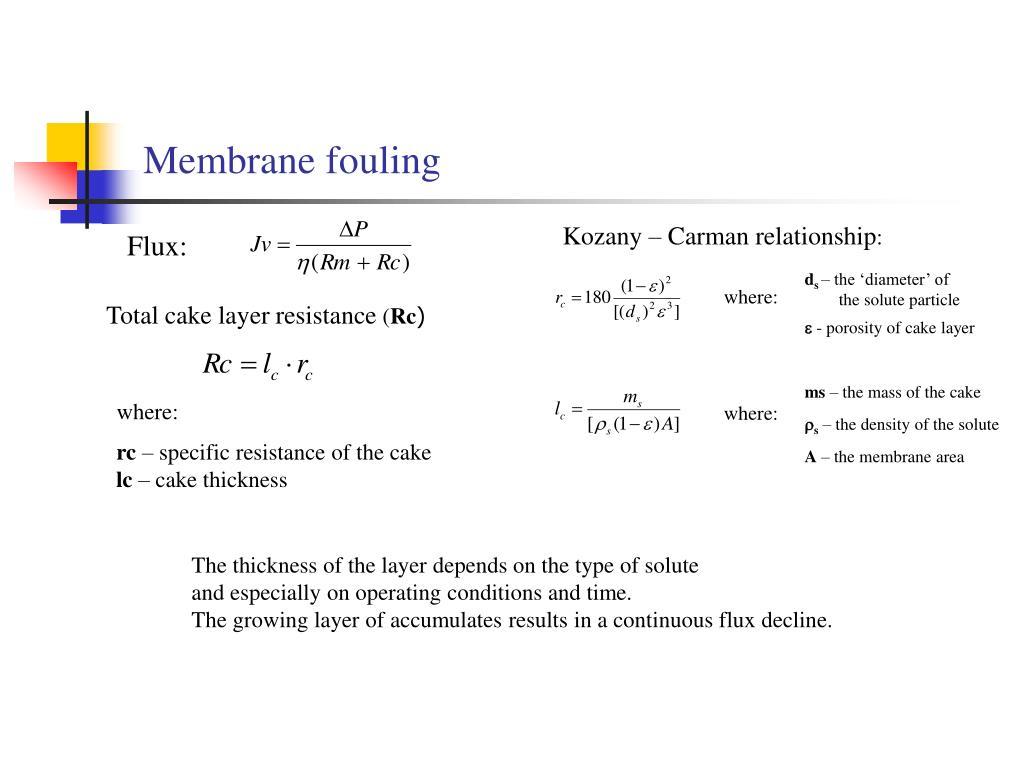 Membrane fouling