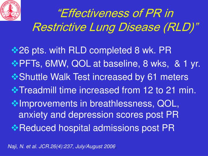 """Effectiveness of PR in"