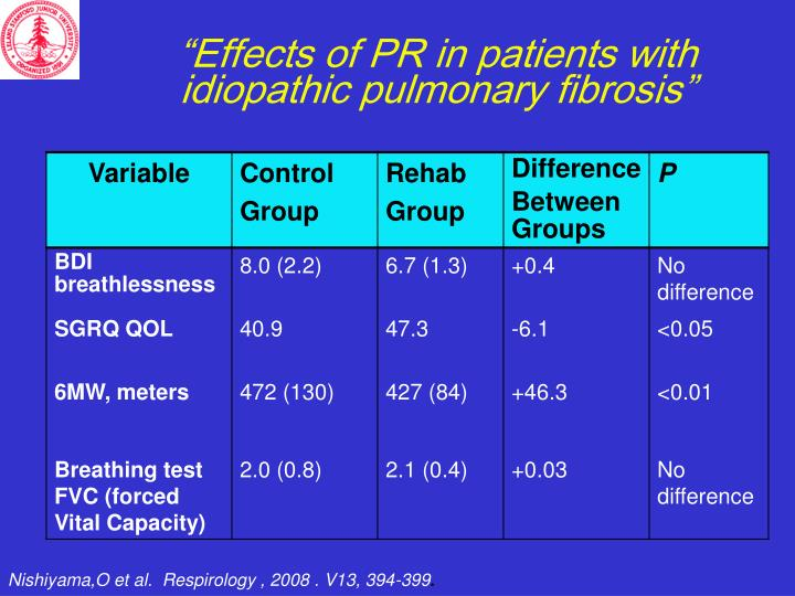 """Effects of PR in patients with idiopathic pulmonary fibrosis"""
