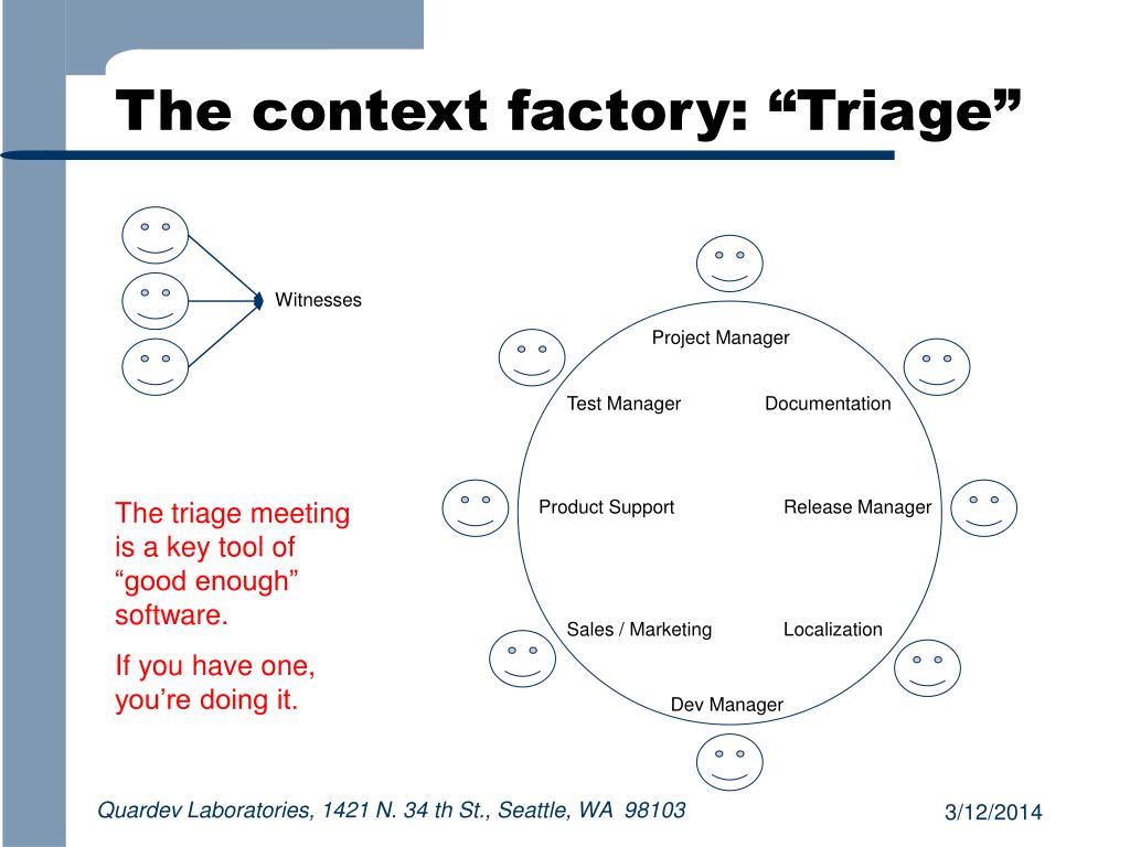 "The context factory: ""Triage"""