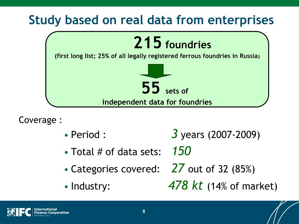 Study based on real data from enterprises