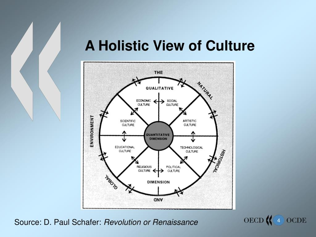 A Holistic View of Culture