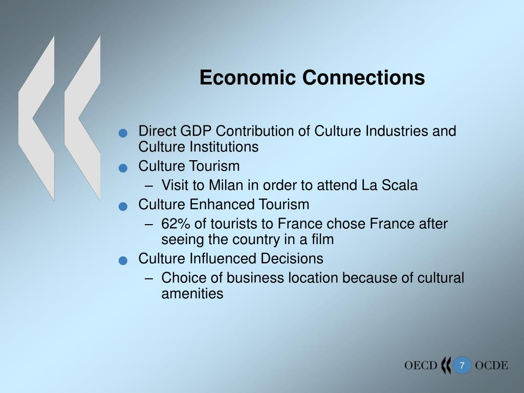 Economic Connections