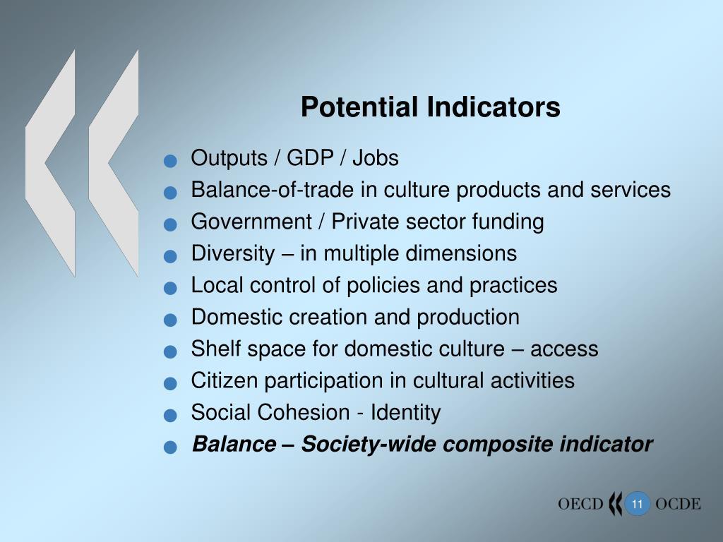 Potential Indicators