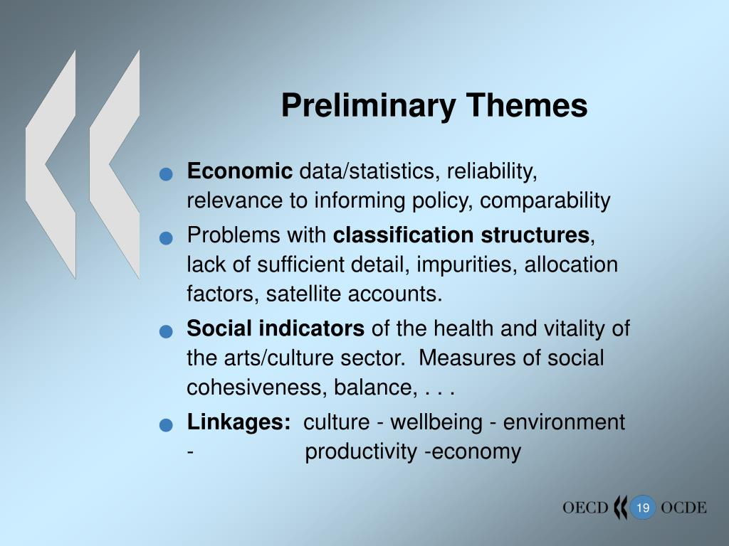 Preliminary Themes