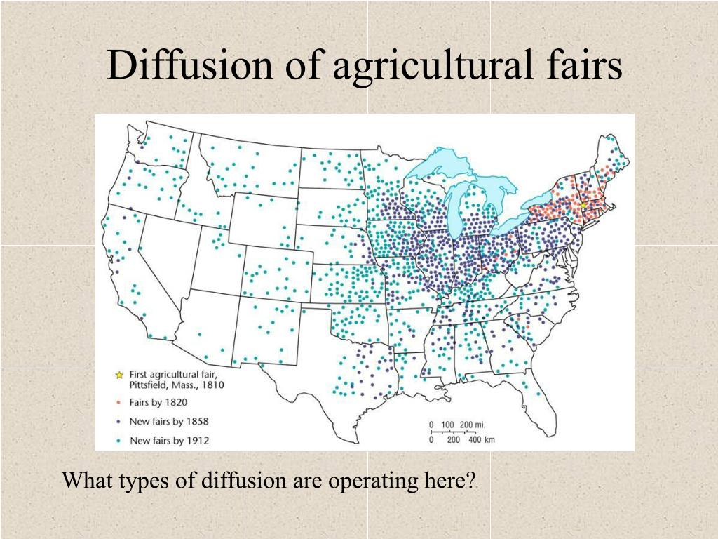 Diffusion of agricultural fairs