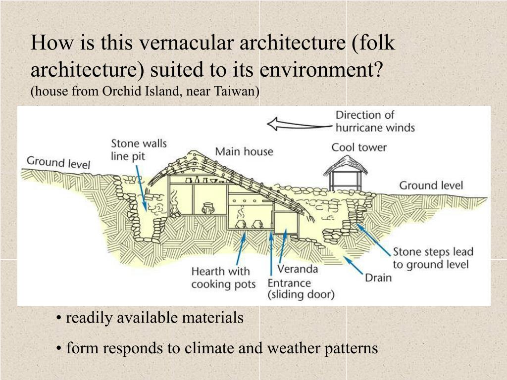 How is this vernacular architecture (folk architecture) suited to its environment?