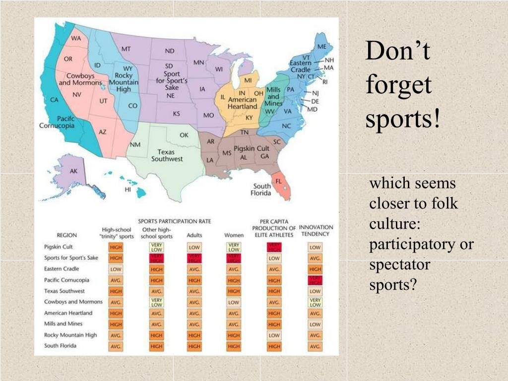 Don't forget sports!