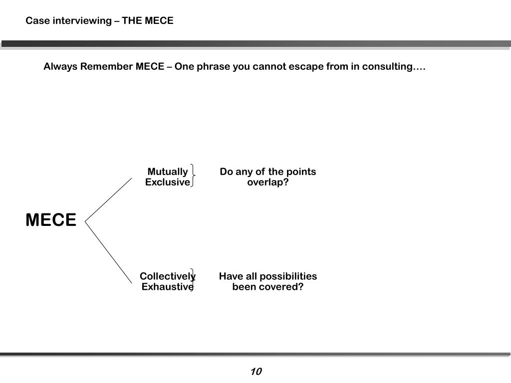 Case interviewing – THE MECE