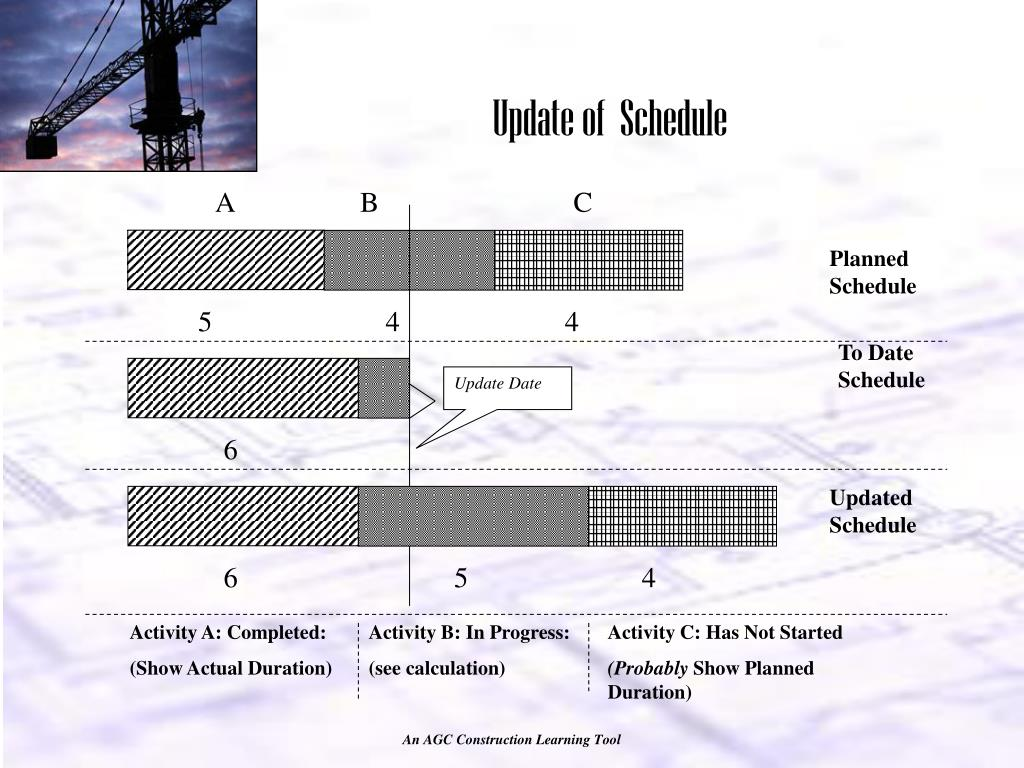 Update of  Schedule
