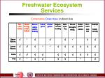freshwater ecosystem services