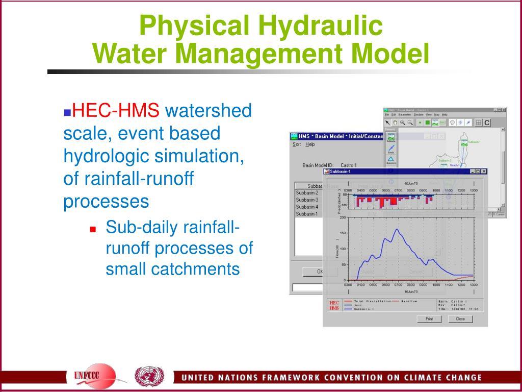 Physical Hydraulic