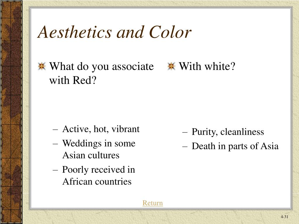 What do you associate with Red?