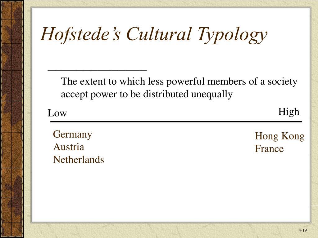 Hofstede's Cultural Typology