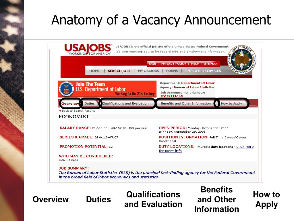 Anatomy of a Vacancy Announcement