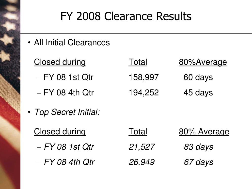 All Initial Clearances