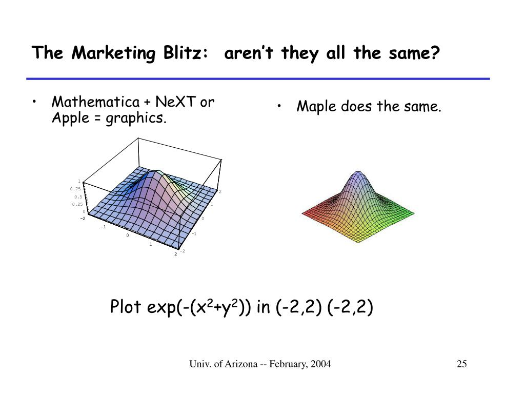 The Marketing Blitz:  aren't they all the same?