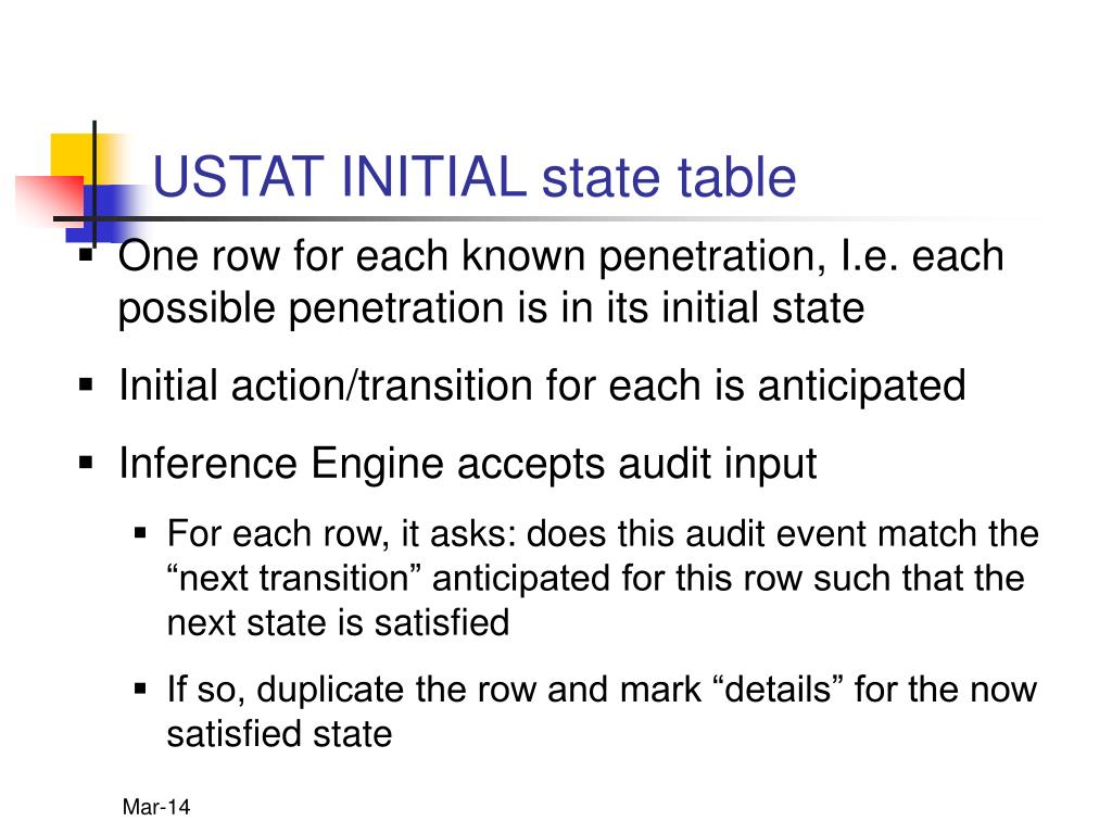 USTAT INITIAL state table