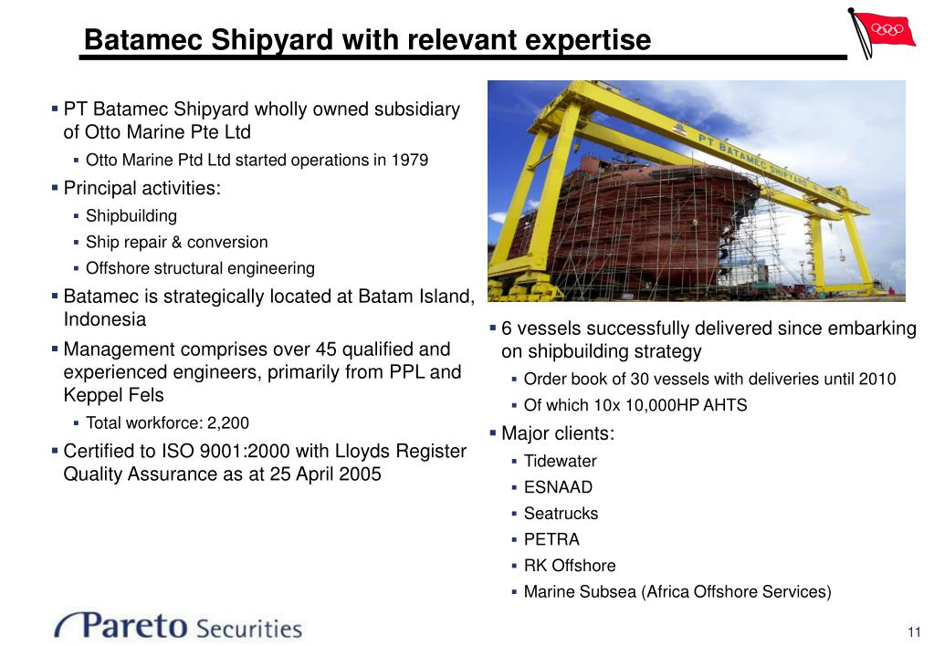 Batamec Shipyard with relevant expertise