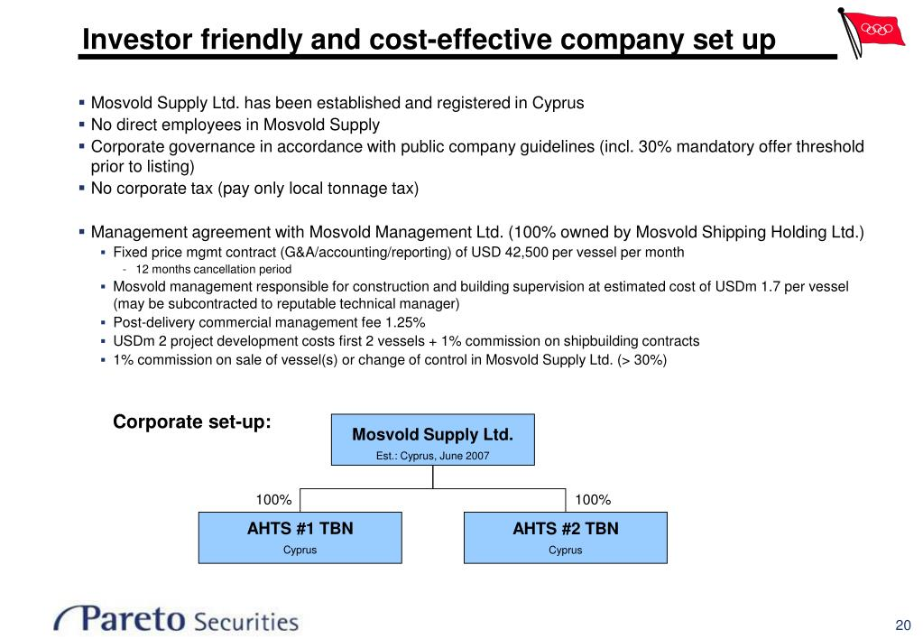 Mosvold Supply Ltd.