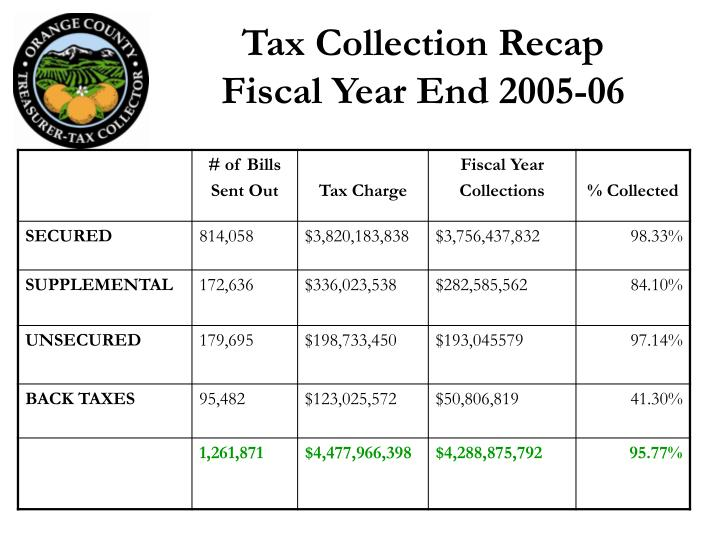 Tax collection recap fiscal year end 2005 06