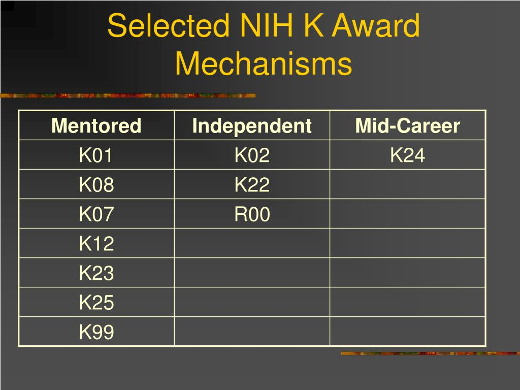 Selected NIH K Award Mechanisms