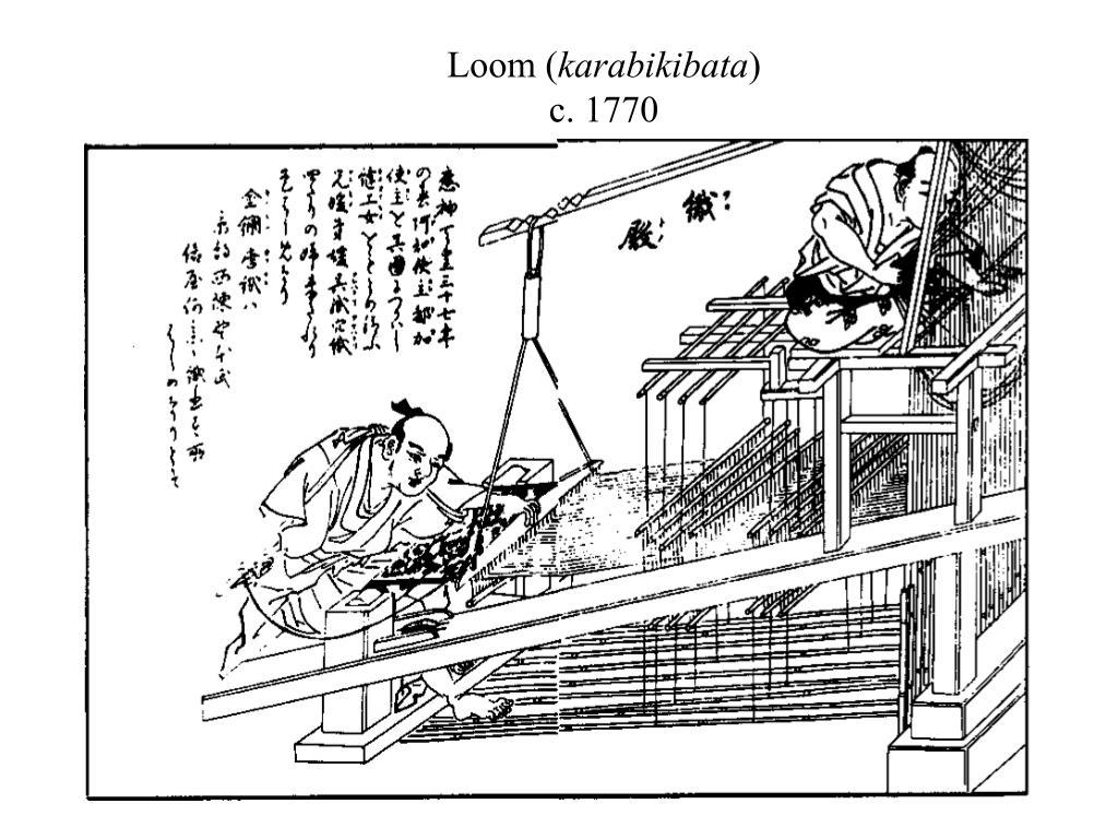 Loom (