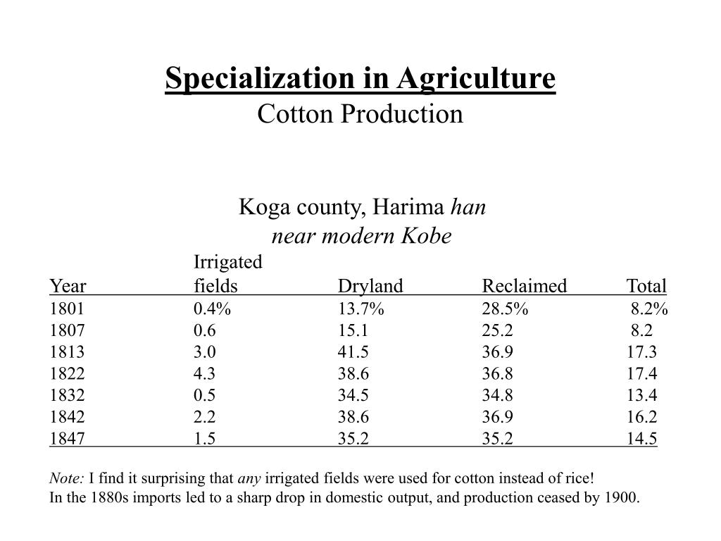 Specialization in Agriculture