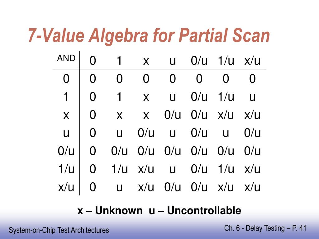 7-Value Algebra for Partial Scan
