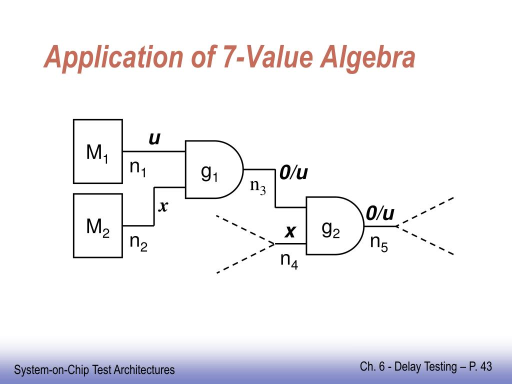 Application of 7-Value Algebra