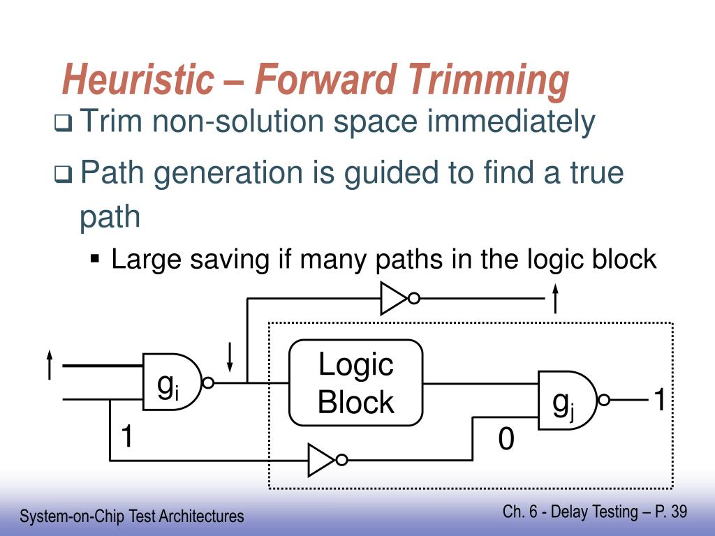 Heuristic – Forward Trimming