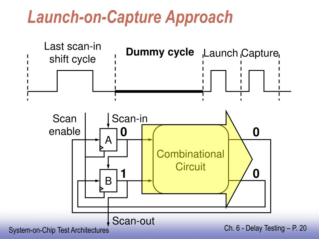 Launch-on-Capture Approach