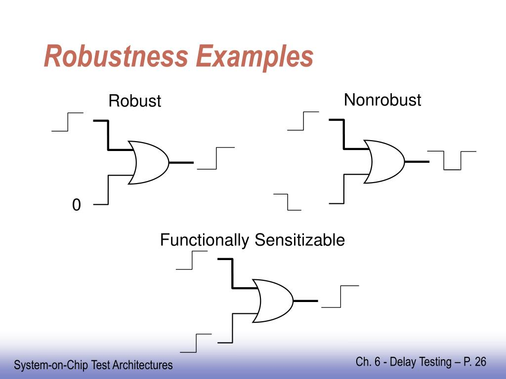 Robustness Examples