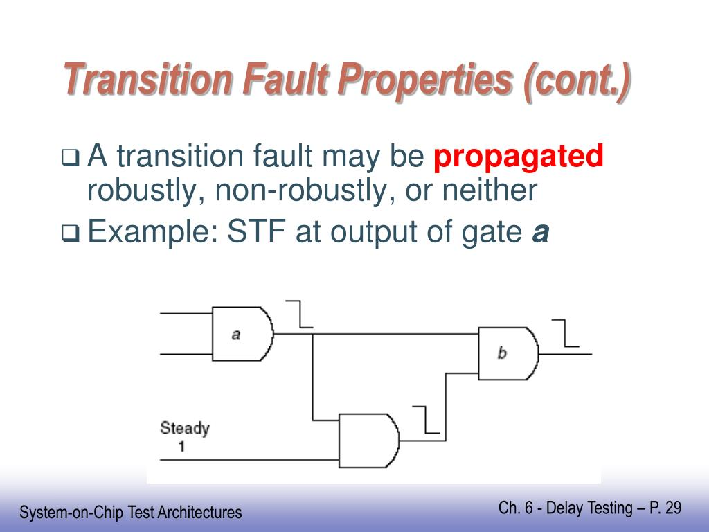 Transition Fault Properties (cont.)