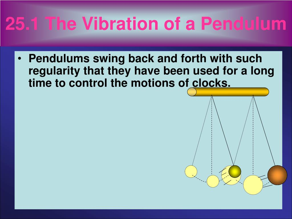 25.1 The Vibration of a Pendulum
