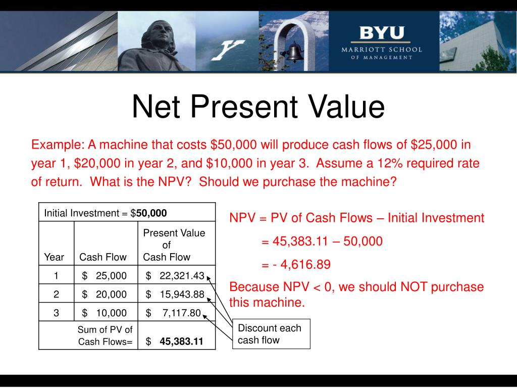 net present value and power point Capital investment analysis and project assessment value of money and be able to calculate the net present value of a project to calculate a present value.