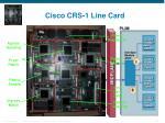 cisco crs 1 line card20
