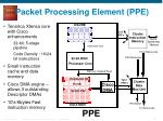 packet processing element ppe34