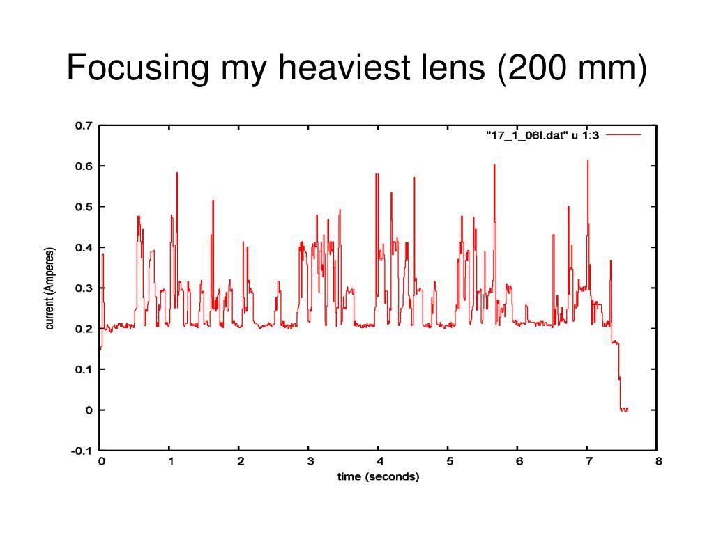 Focusing my heaviest lens (200 mm)
