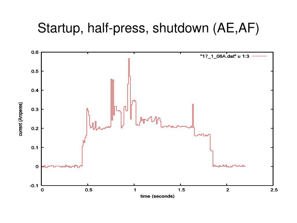 Startup, half-press, shutdown (AE,AF)