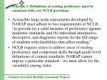 principle 1 definitions of reading proficiency must be consistent with core nclb provisions