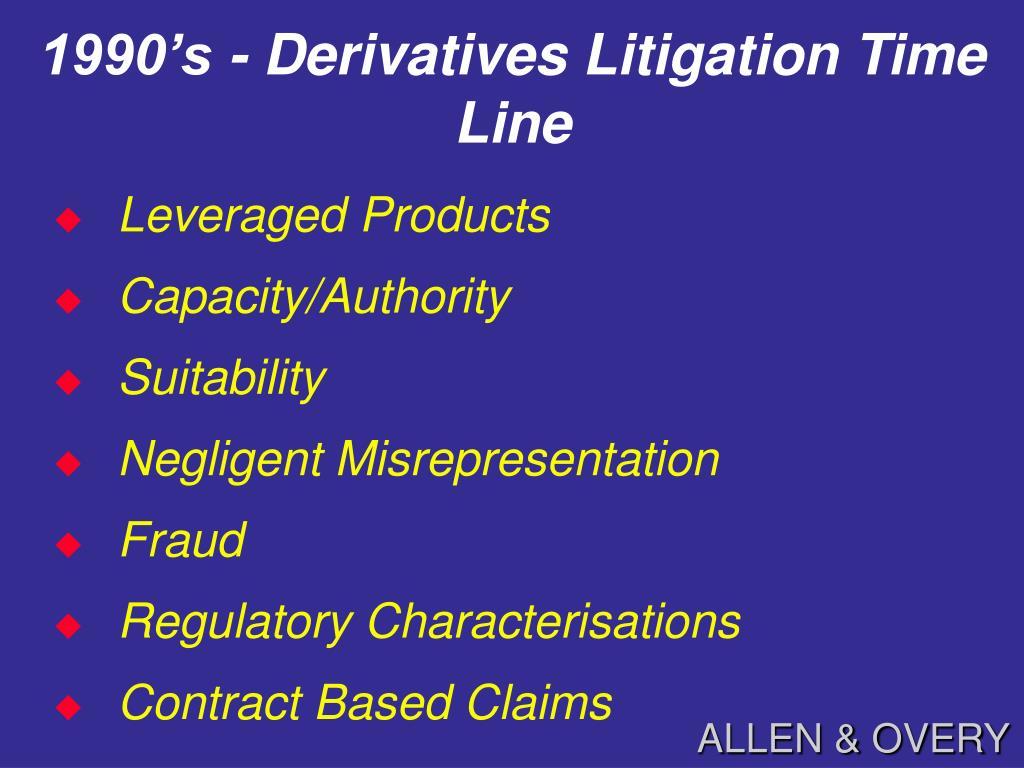 1990's - Derivatives Litigation Time Line