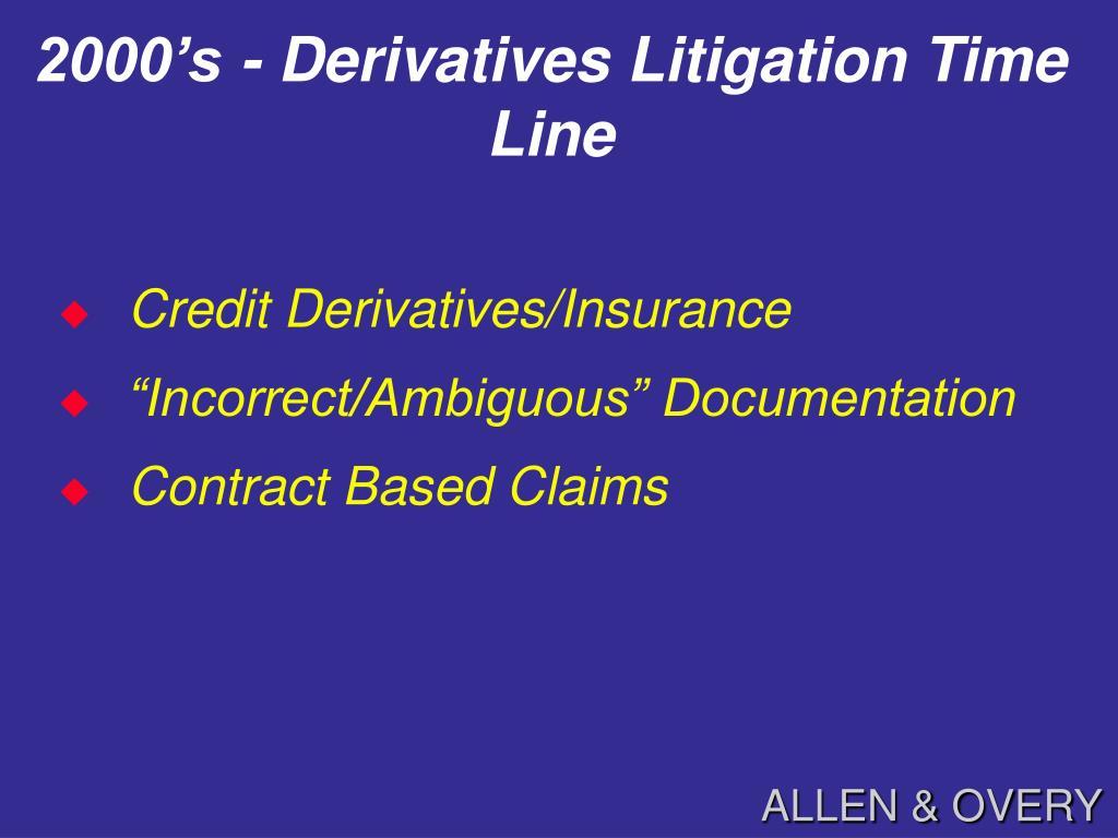2000's - Derivatives Litigation Time Line