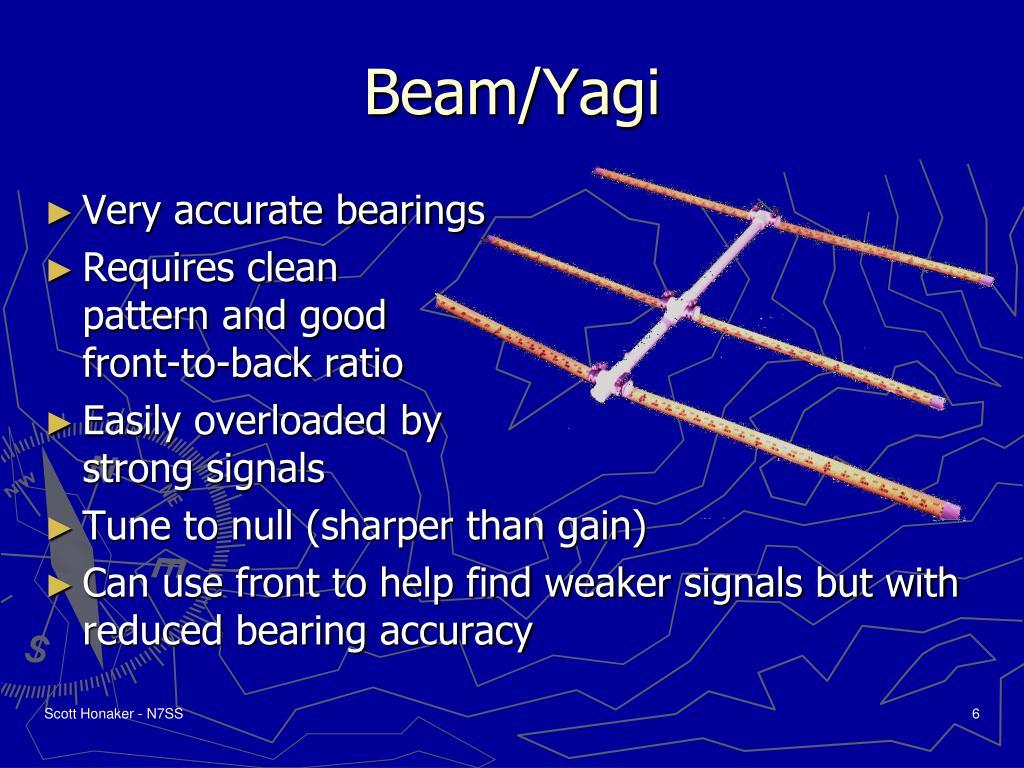 Beam/Yagi