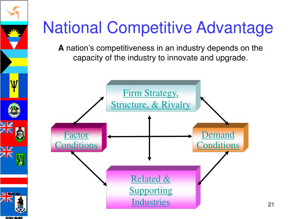 competitive advantage of firms in global industry Transcript of competitive advantage in global industries what is global industry  an industry that competitive in national markets and  firms generic.