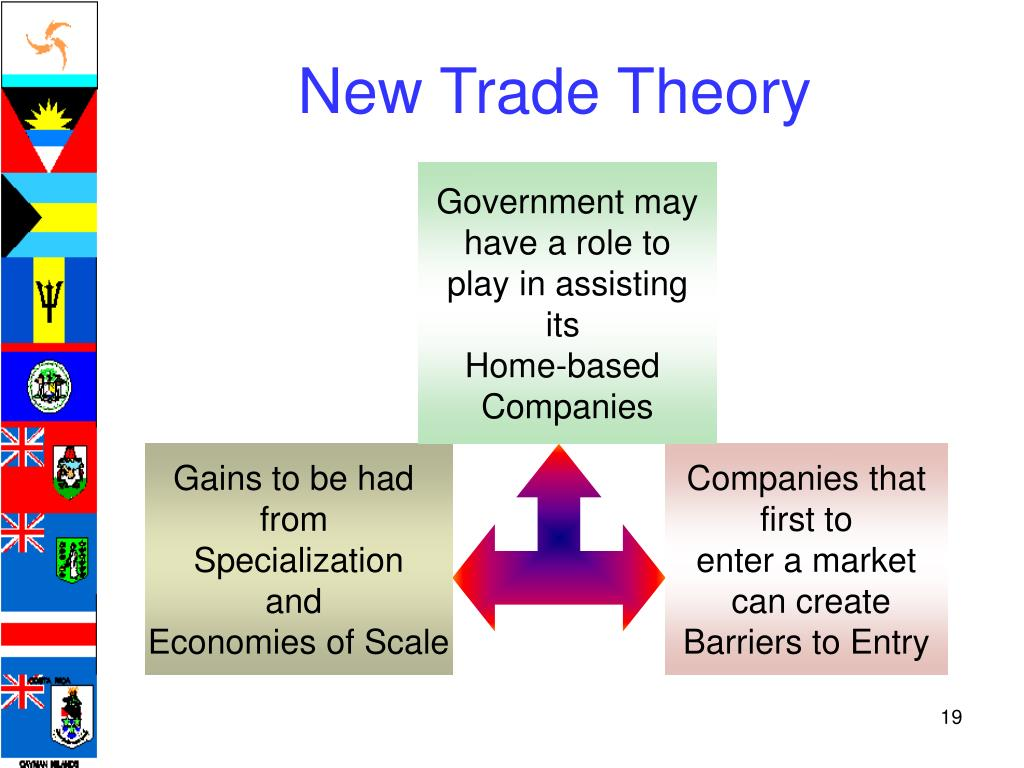 new trade theory first mover advantage Check out our top free essays on first mover advantage to help you write  new trade theory and porter's diamond of competitive advantage suggest that.