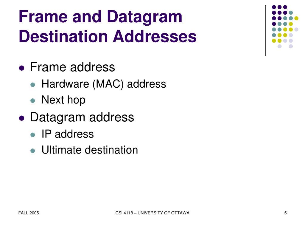 Frame and Datagram
